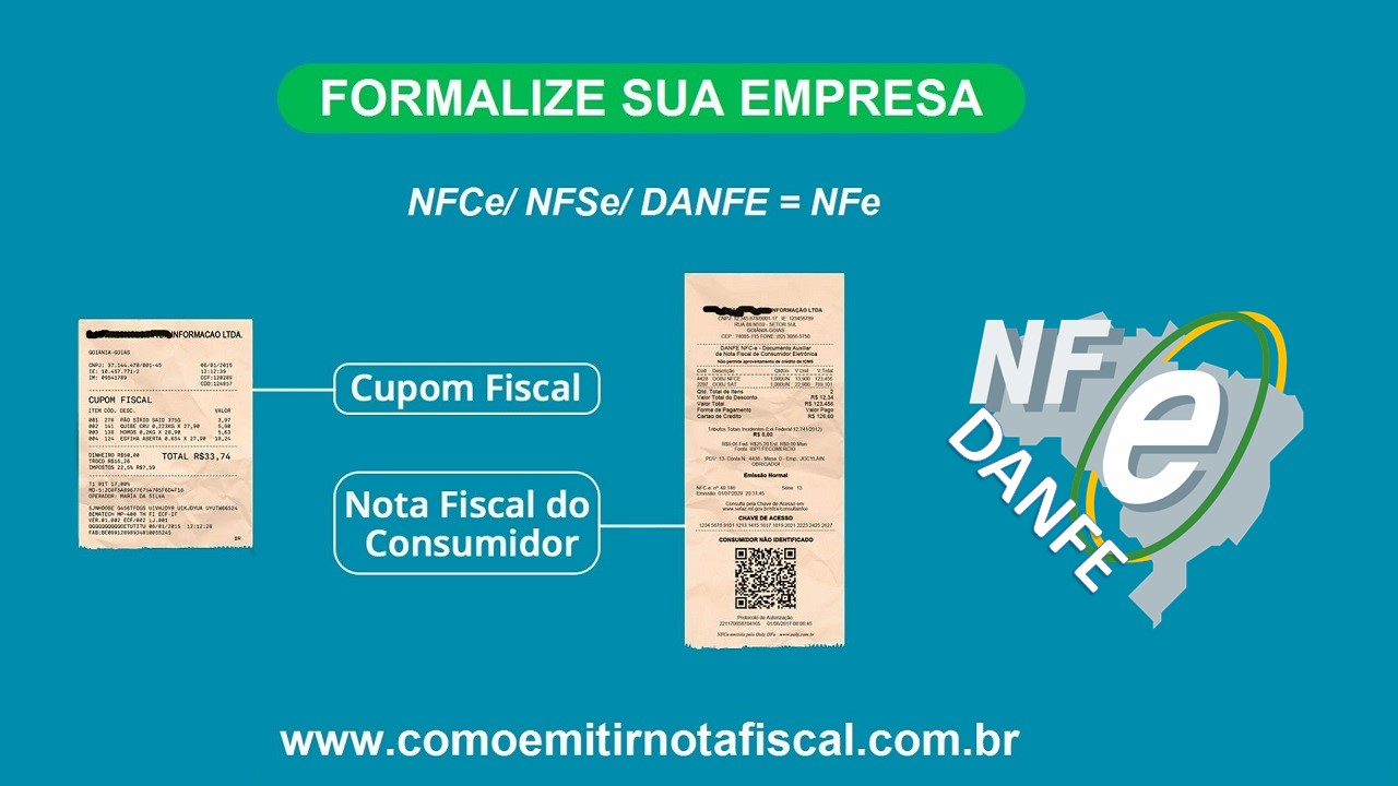 Nota Fiscal Bling NFe