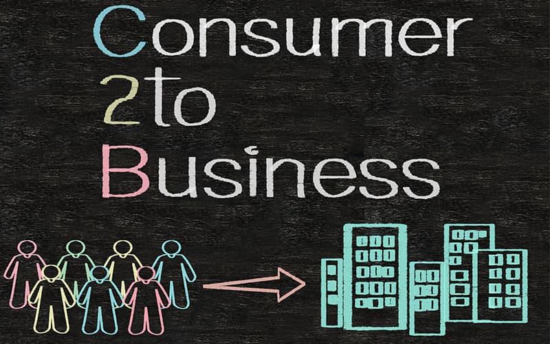 C2b: Entenda Essa Categoria Do E Commerce! - Contabilidade Em Campinas | JL Ramos Contabilidade Digital