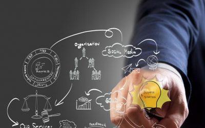 A importância do CRM para o seu negócio